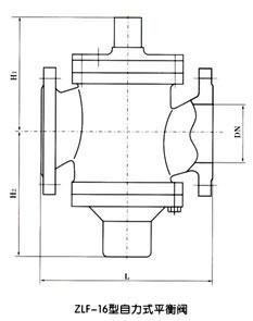 自力式平衡阀 ZLF
