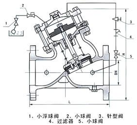 活塞式遥控浮球阀 BYH103X