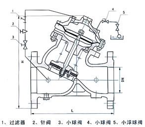 隔膜式遥控浮球阀 F745X