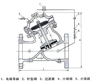 隔膜式电动遥控阀 J145X