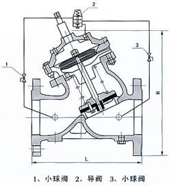 隔膜式安全泄压/持压阀 AX742X