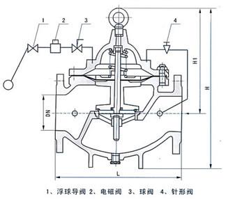 电磁遥控球阀 106X
