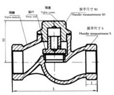丝扣铸铁止回阀 H11T/W