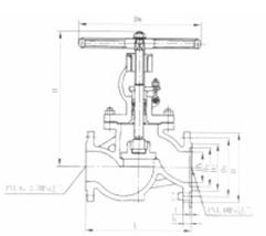 铸钢截止阀 J41H/W