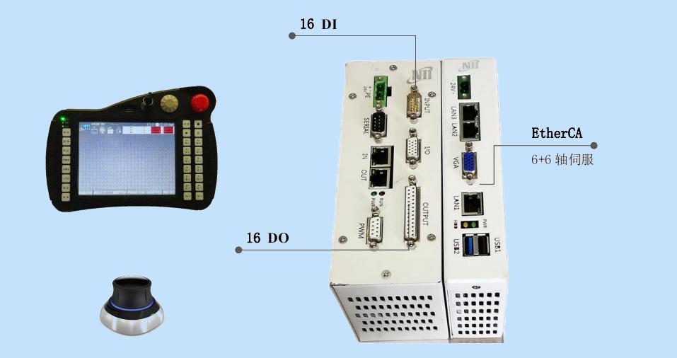 NII-6000 六關節機器人控制系統(6+6軸)
