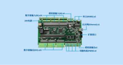 NII-448 简易型通用控制器