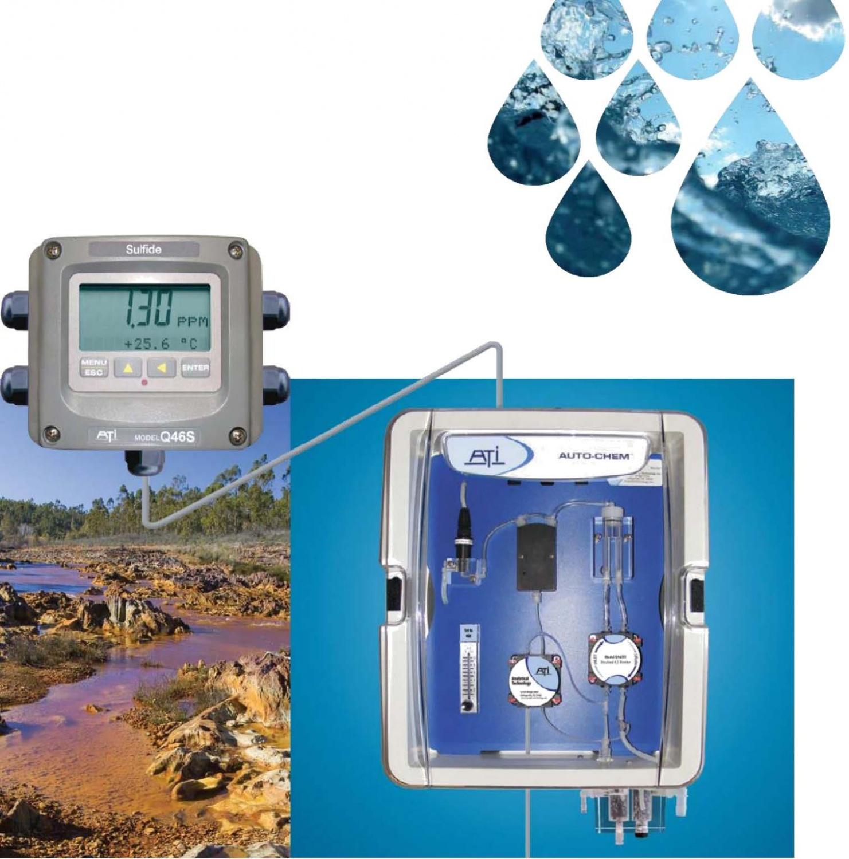 Q46H/81 溶硫分析仪