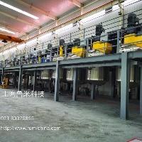 年产两万吨级水性涂料生产线试产...