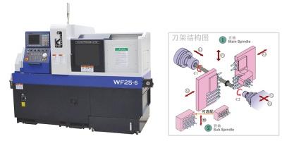 雙主軸數控走心機【WF25-6】【WF25-7】-NJJK