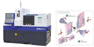 雙主軸數控走心機【WS25-7】【WS25-8】-NJJK