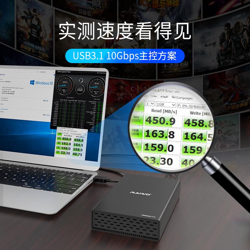 MacBook extention do...