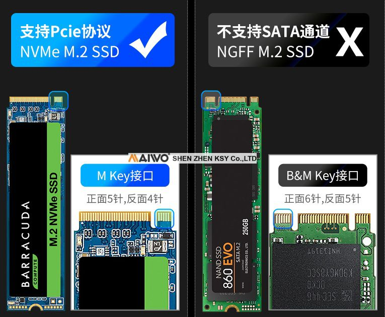 MAIWO K1685P3 USB3.2 Gen2x2(20Gbps) NVMe M.2 SSD Enclosure