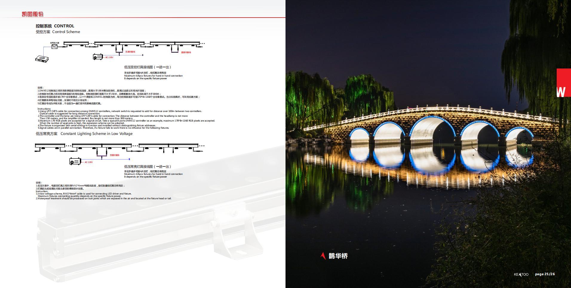 2019凯图产品册目录-定稿版2019.5.31_13