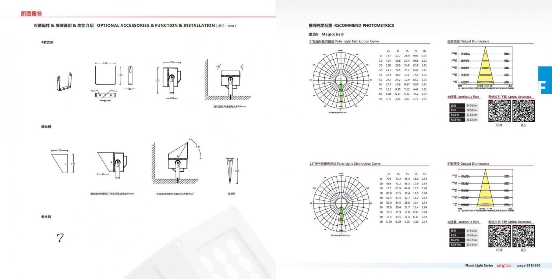 2019凯图产品册目录-定稿版2019.5.31_80