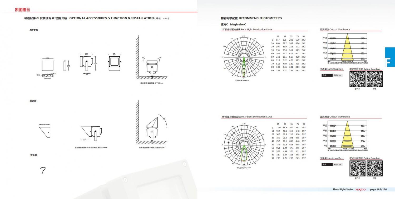 2019凯图产品册目录-定稿版2019.5.31_83