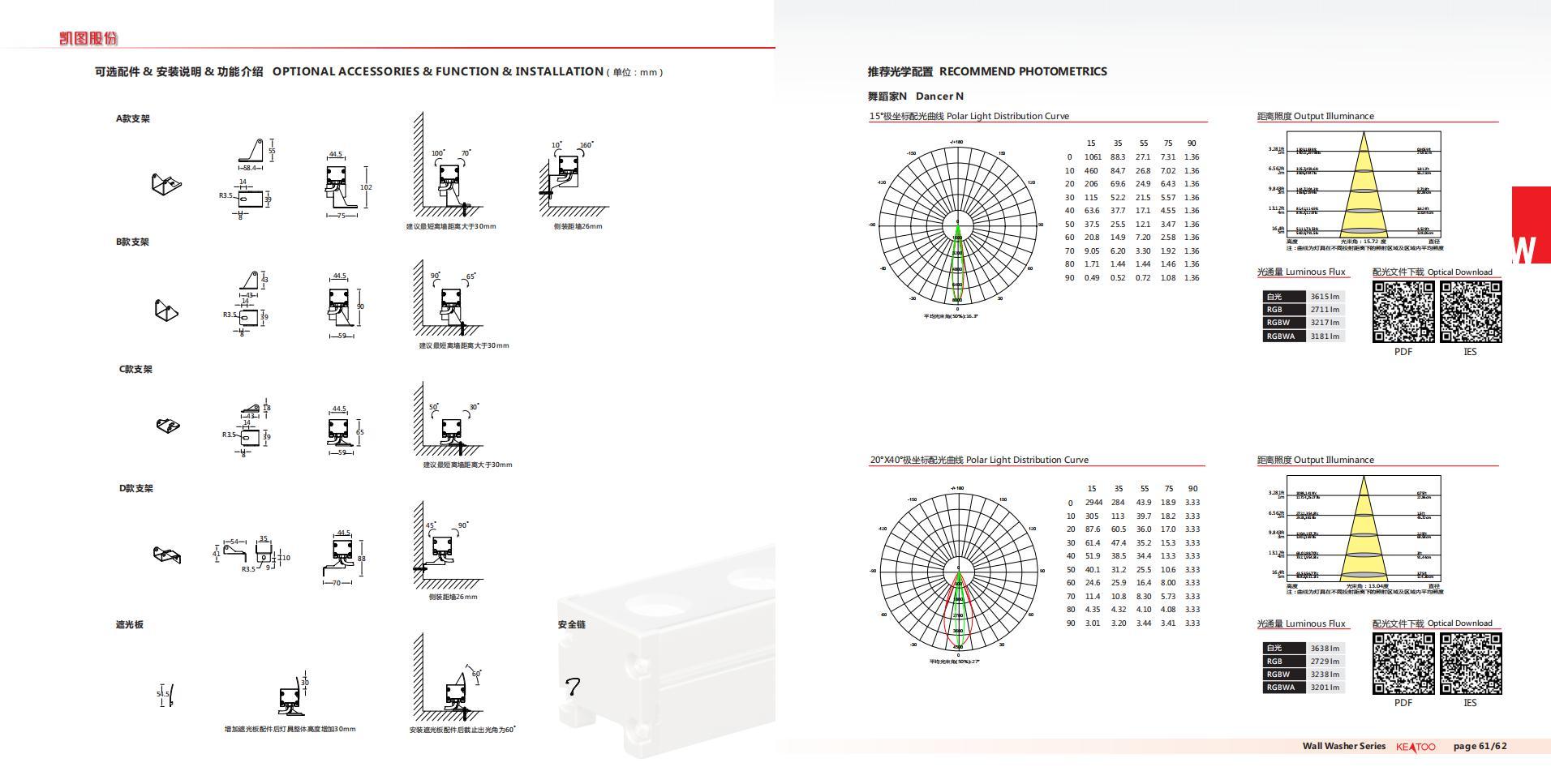 2019凯图产品册目录-定稿版2019.5.31_31