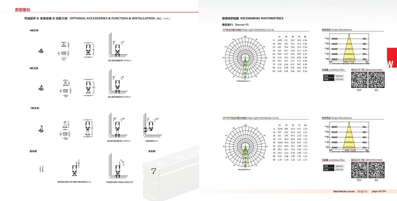 2019凯图产品册目录-定稿版2019.5.31_18