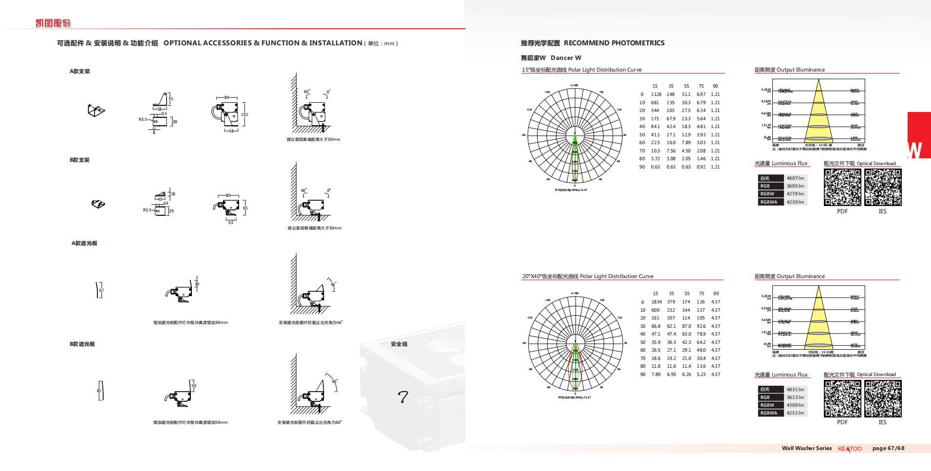 2019凯图产品册目录-定稿版2019.5.31_34