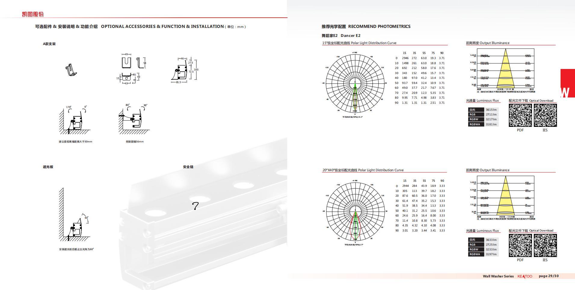 2019凯图产品册目录-定稿版2019.5.31_15