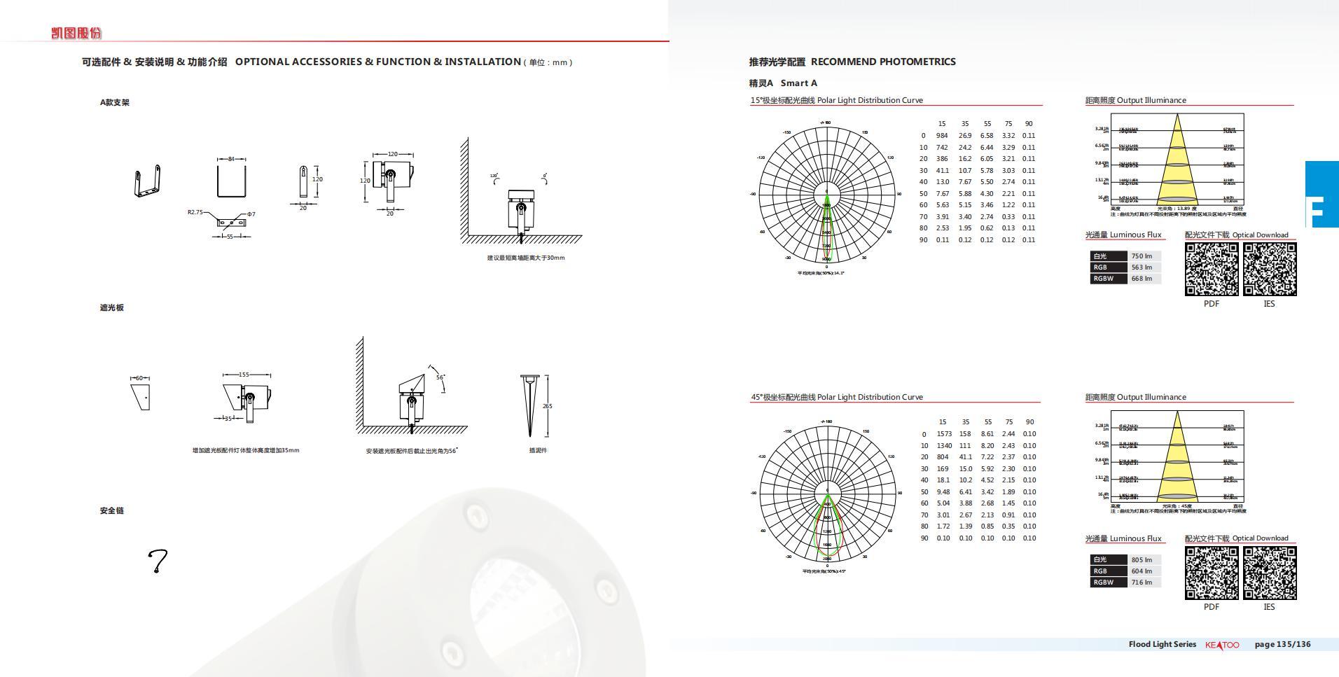 2019凯图产品册目录-定稿版2019.5.31_68