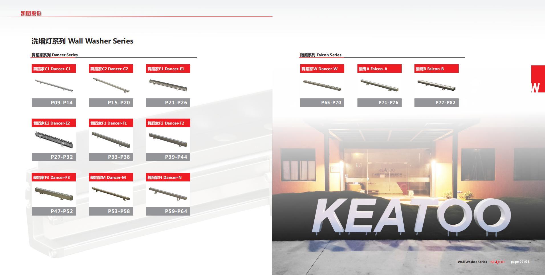 2019凯图产品册目录-定稿版2019.5.31_04