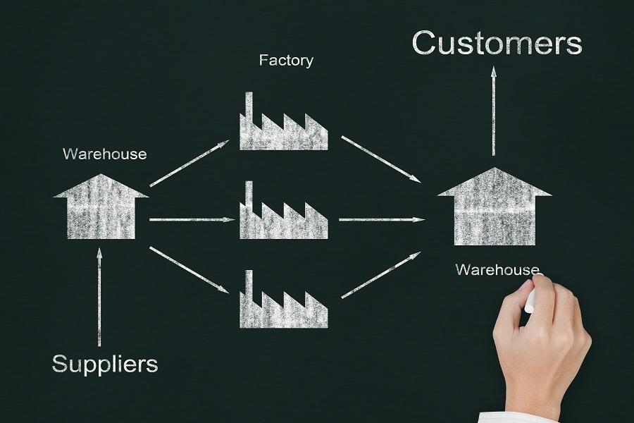 供应链管理平台——豪盛物流系统