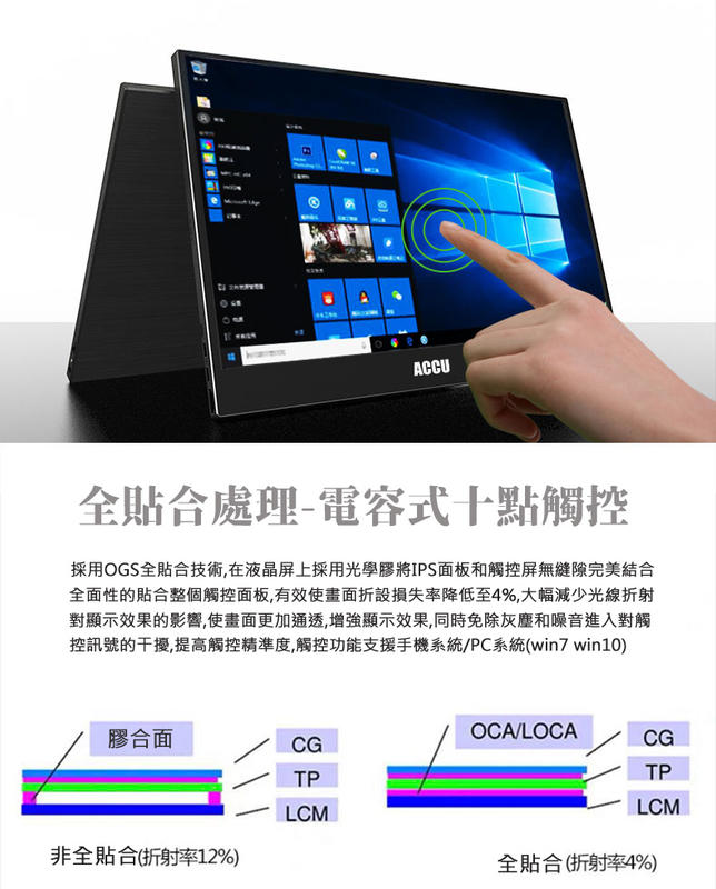IPS 4K 觸控版本 13.3吋超輕薄便攜式顯示器