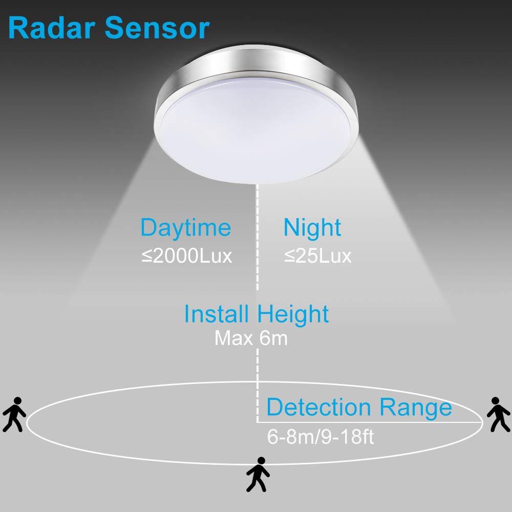 Radar Ceiling Light (BL-LW01CL)
