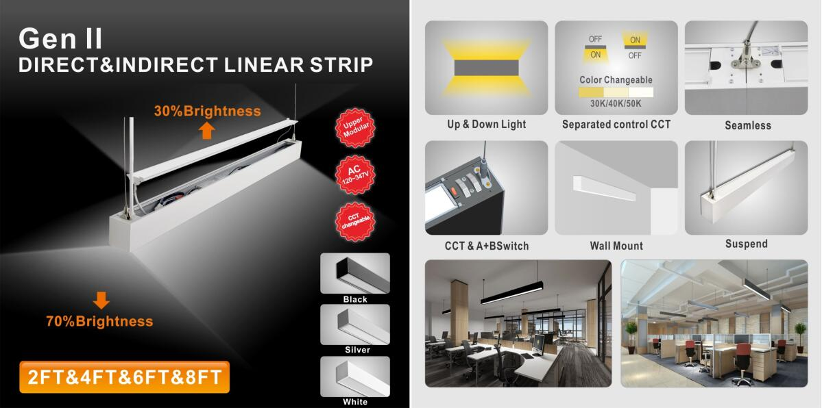 Intelligent Linear Light (BL-2LSUD)