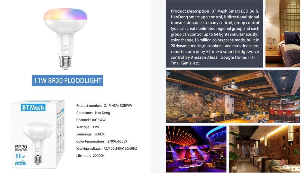 Smart Lighting Portfolio