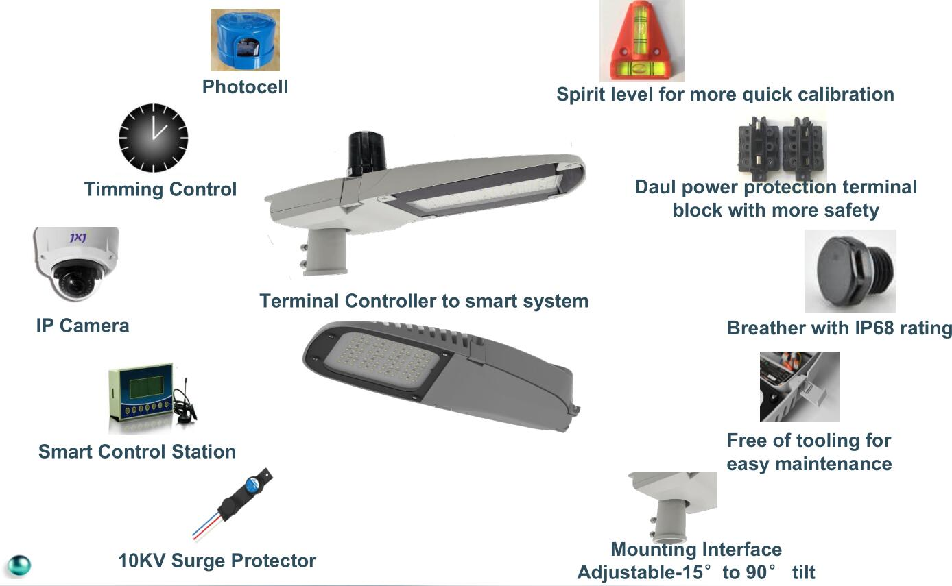 Smart Street Lighting System