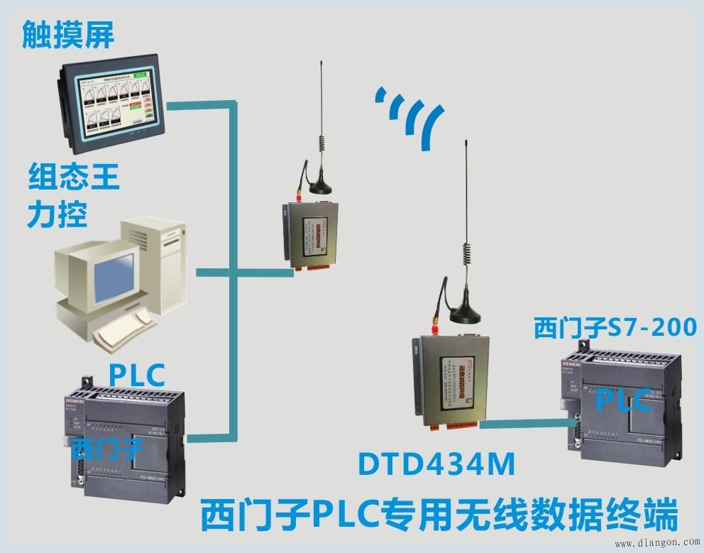 重庆无线远程PLC控制系统