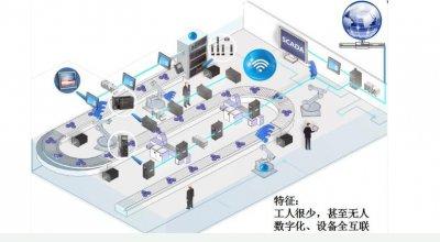 重庆物联智慧工厂信息管理