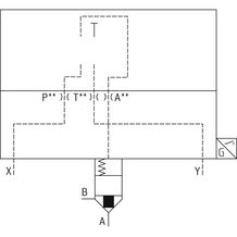 rexroth 带阀芯位置监控的二通插装阀LFA..EWA(控制盖)