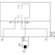 rexroth 带阀芯位置监控的二通插装阀LFA..EKWB(控制盖)
