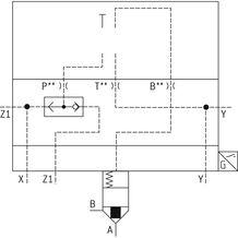 rexroth 带阀芯位置监控的二通插装阀LFA..EGWB(控制盖)