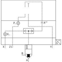 rexroth 带阀芯位置监控的二通插装阀LFA..EKWA(控制盖)