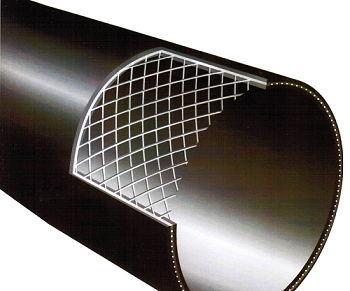 钢丝网骨架塑料复合管的七大连接方...