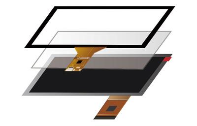 电容屏全贴合