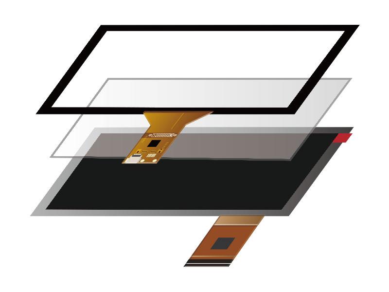 电容屏全贴合分解图