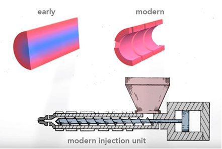 The Importance Of Screw In Injection Molding Machine