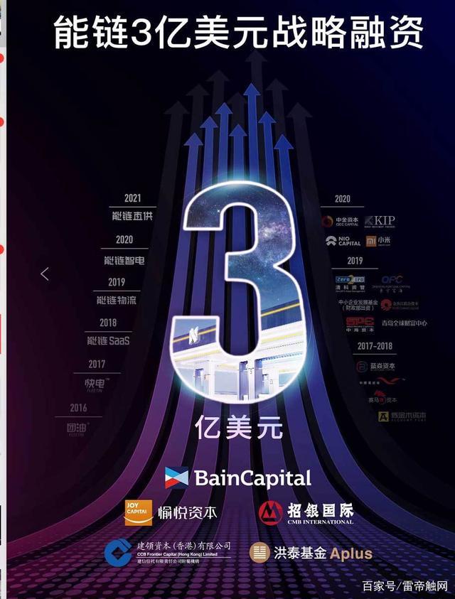 能链集团宣布融资3亿美元:贝恩资本领投 愉悦资本跟投