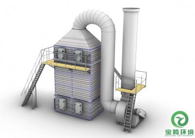 高压湿式静电除尘器