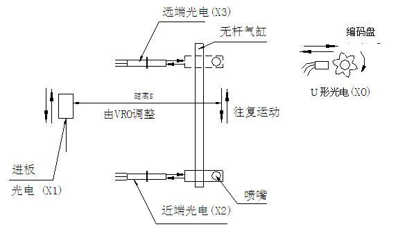 波峰焊喷雾原理