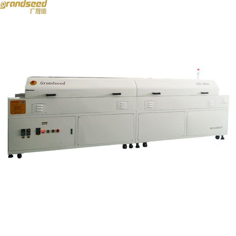 Mini LED固化炉GSD-395A