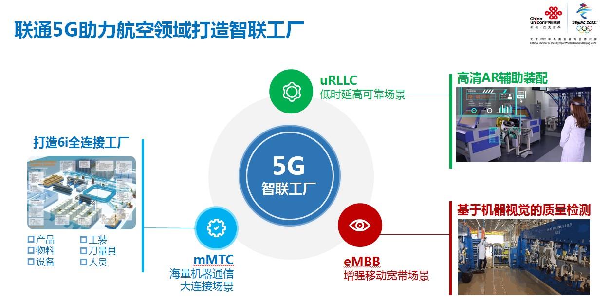 5G加持工业 工博会成智慧场景第一现场
