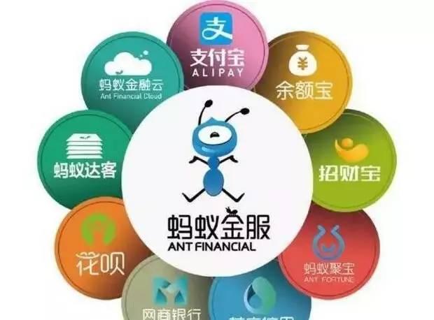 蚂蚁金服等三巨头垄断9成市场 联合贷款规模惊动监管