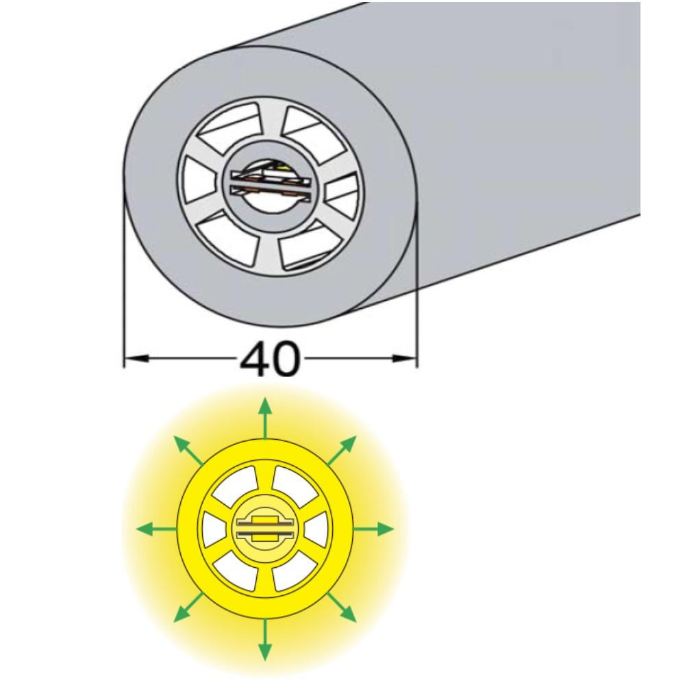 SideViewφ40(mm)360° Lighting Neon Strip