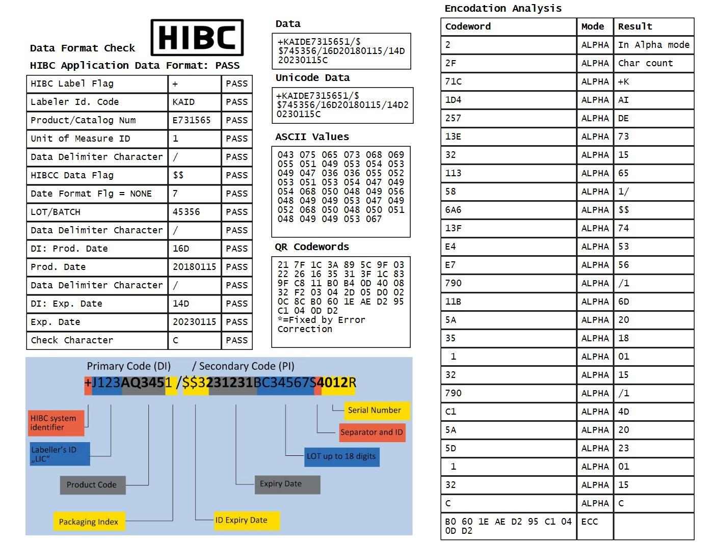 HIBC条码验证机 USB-H2xx