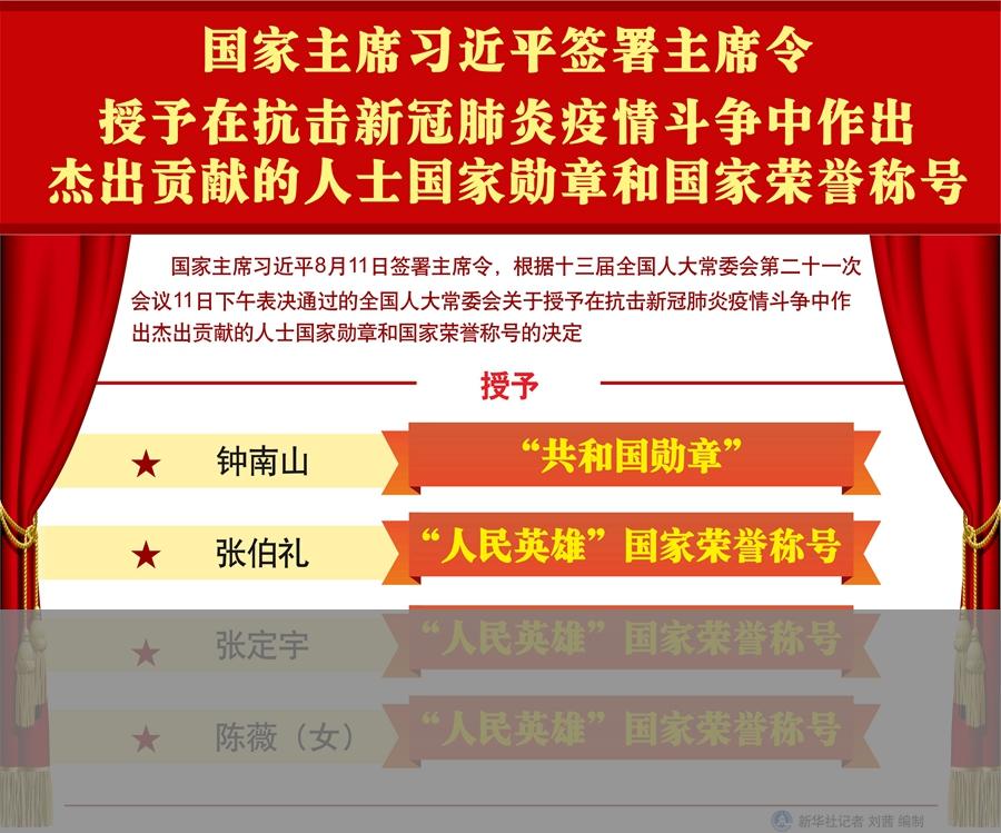 中華人民共和國主席令(第五十三號)